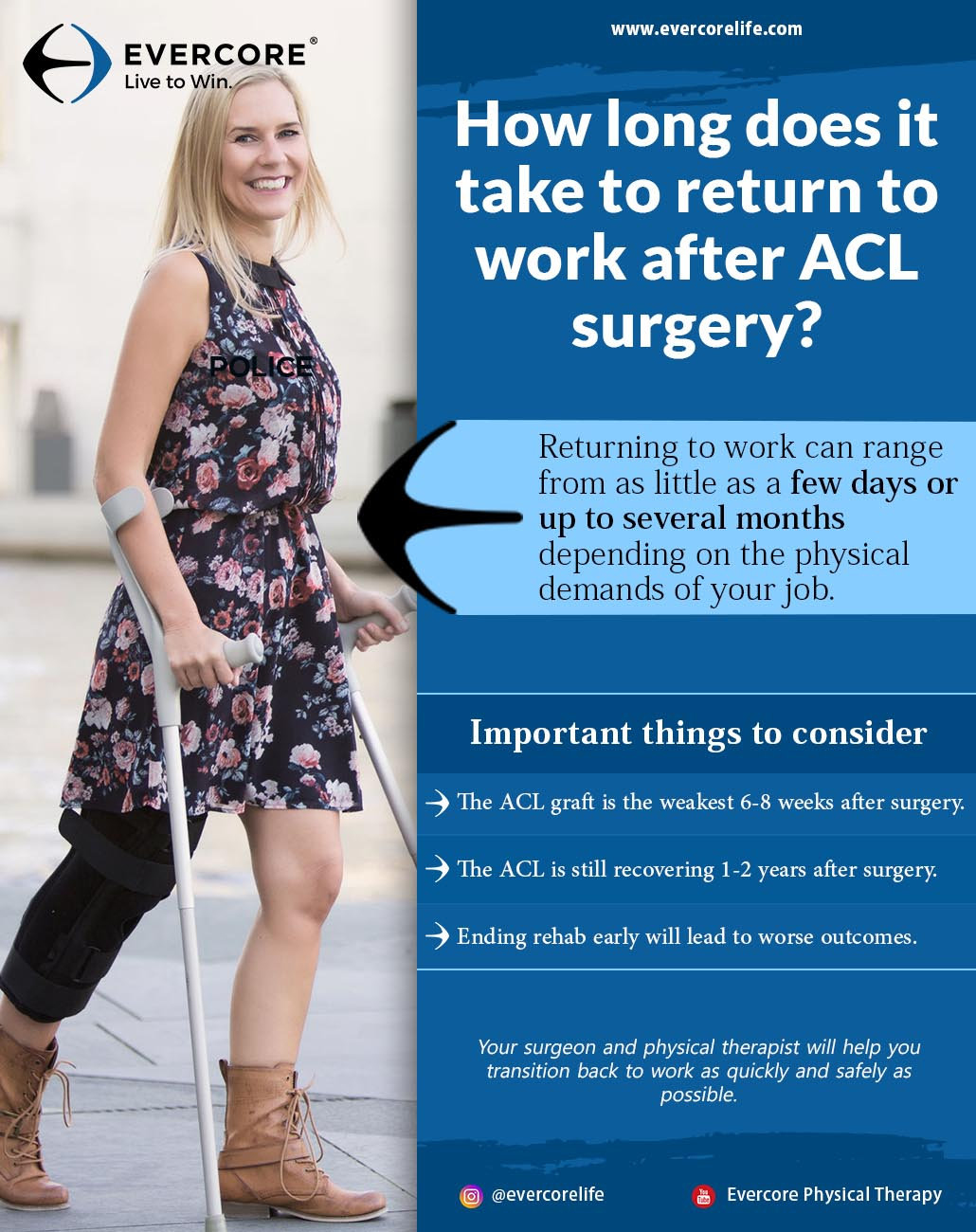 ACL return to work infographic