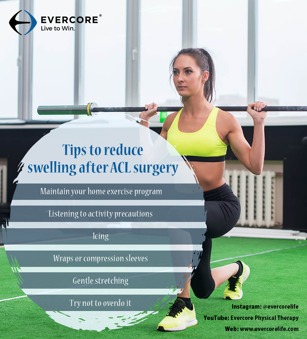 Final infograhic - reduce acl swelling