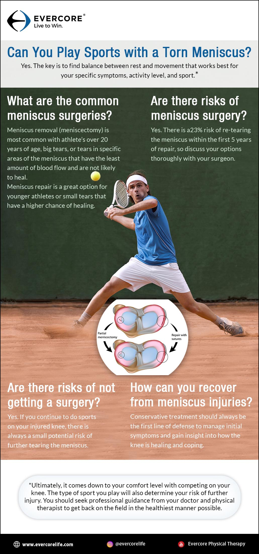 infograhic - play sports with torn meniscus