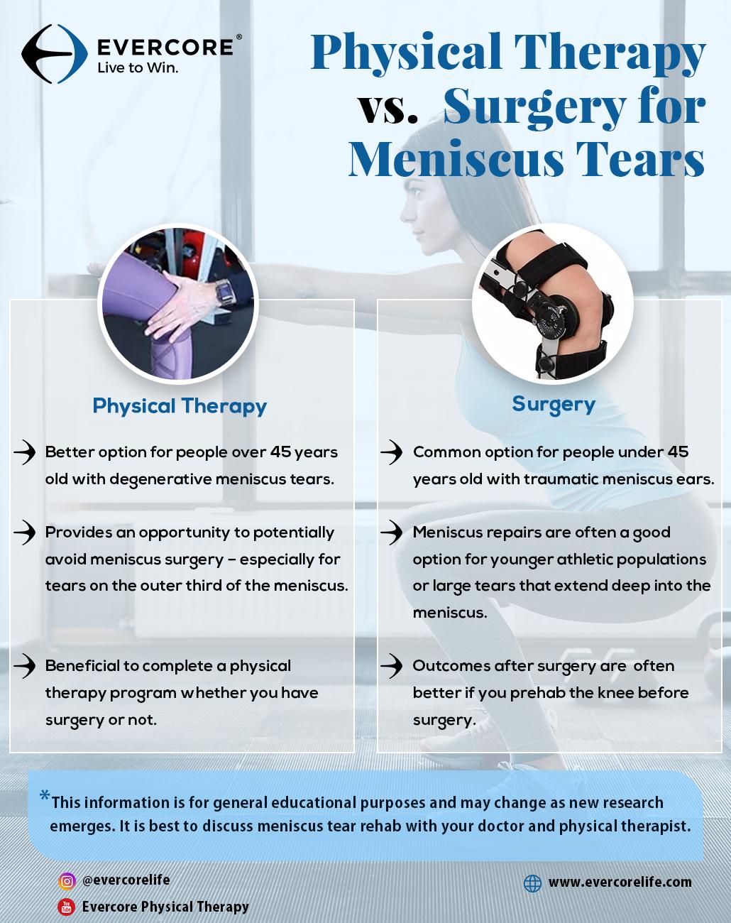 infographic - PT vs surgery