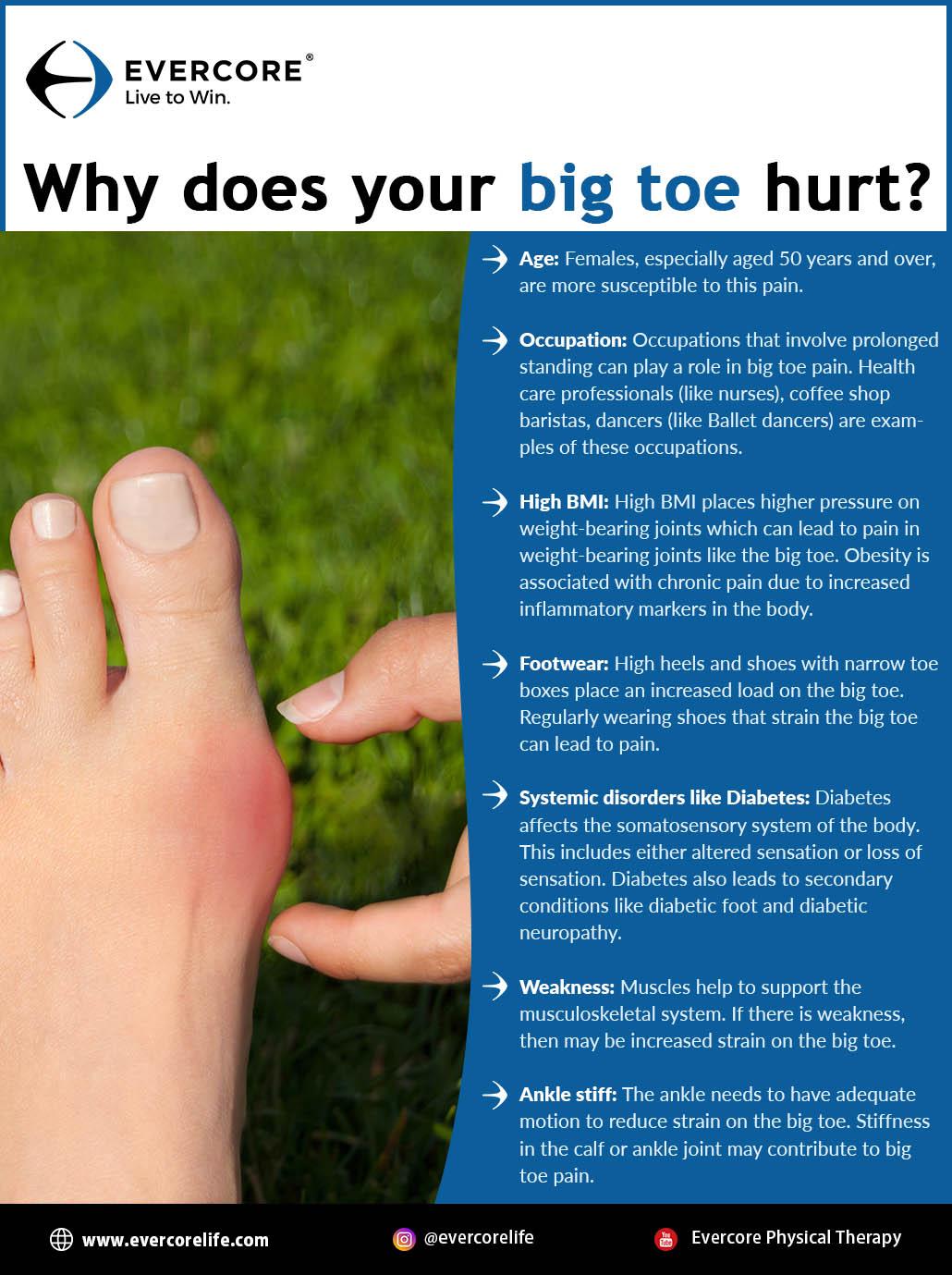 inforgraphic big toe